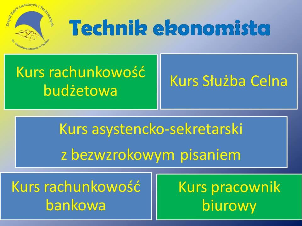 kursy-zslit4